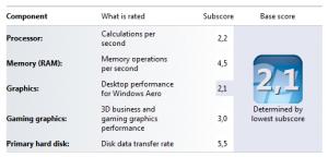 Windows 7 Score on my Samsung NC10 Netbook